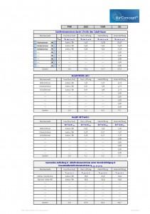 Luftbedarfsberechnung DIN 1946-6_Seite_2